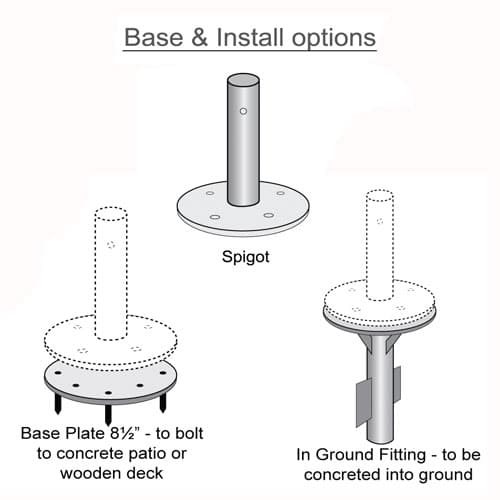 Base and Install Diagram - Three Part