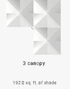 3 Canopy Diagram